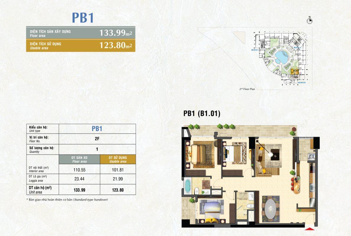 Kiểu PB1