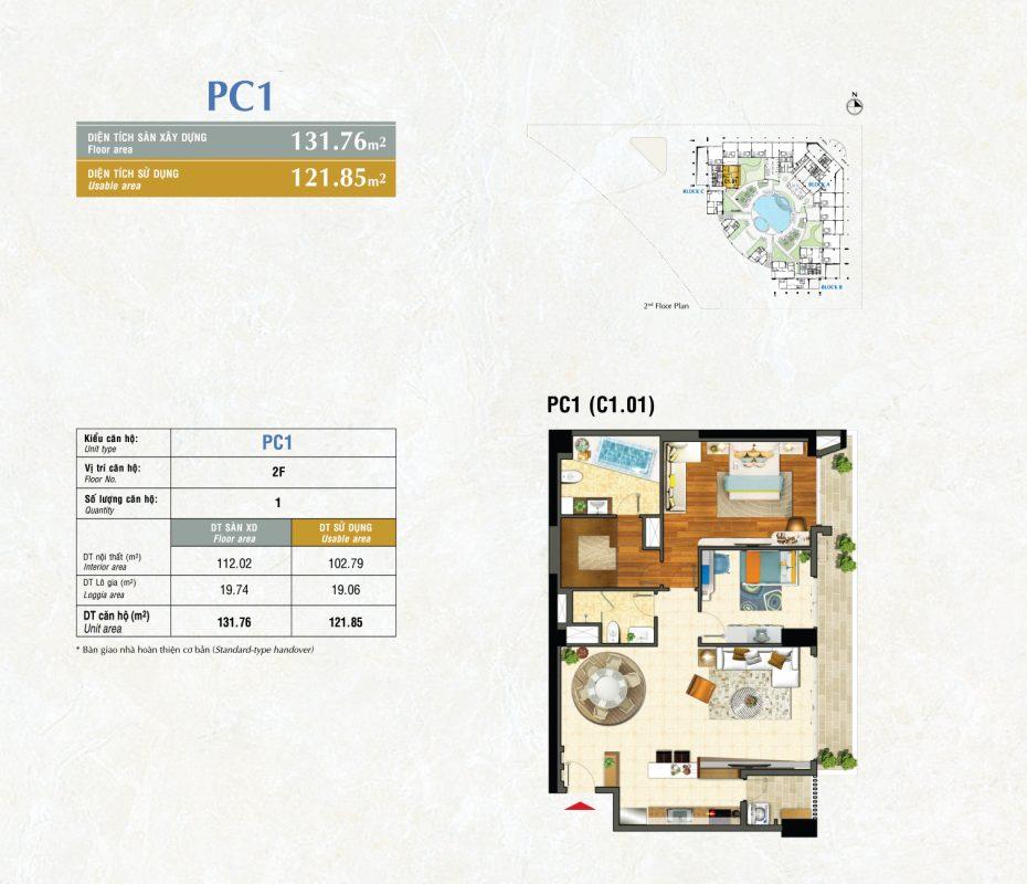 Kiểu PC1