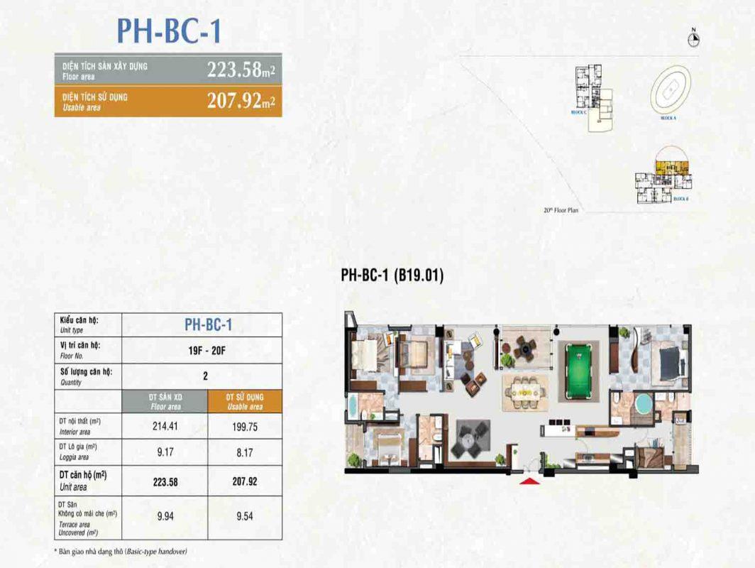 Kiểu PH BC1