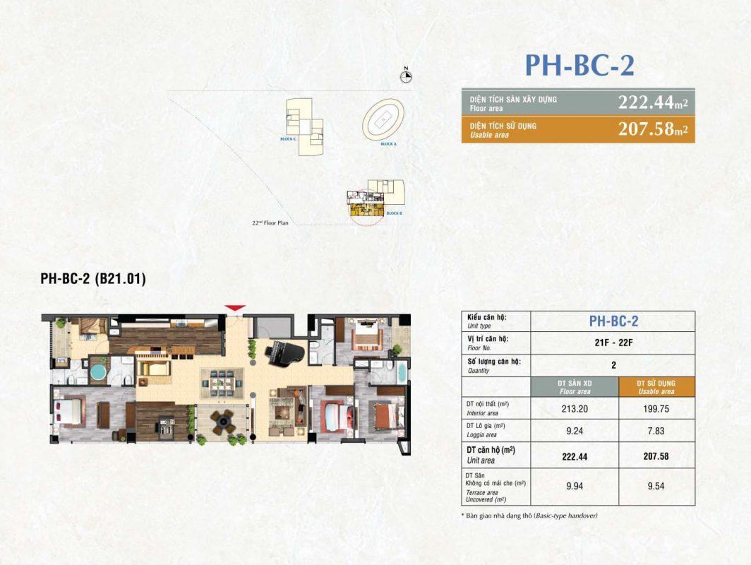 Kiểu PH BC2