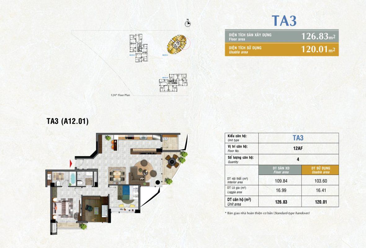 Kiểu TA3