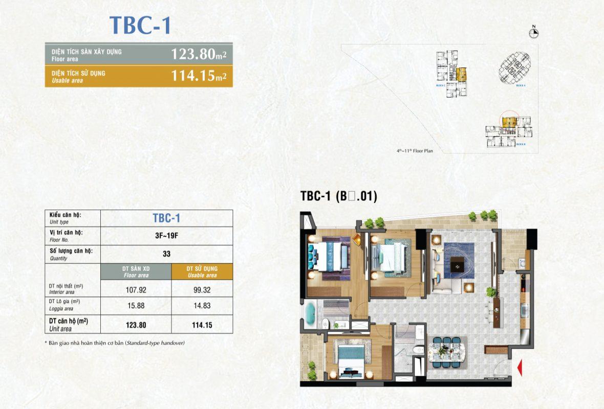 Kiểu TBC1