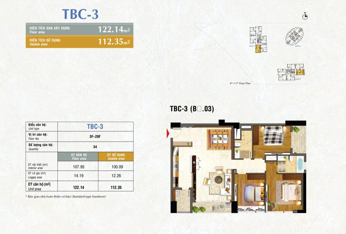 Kiểu TBC3