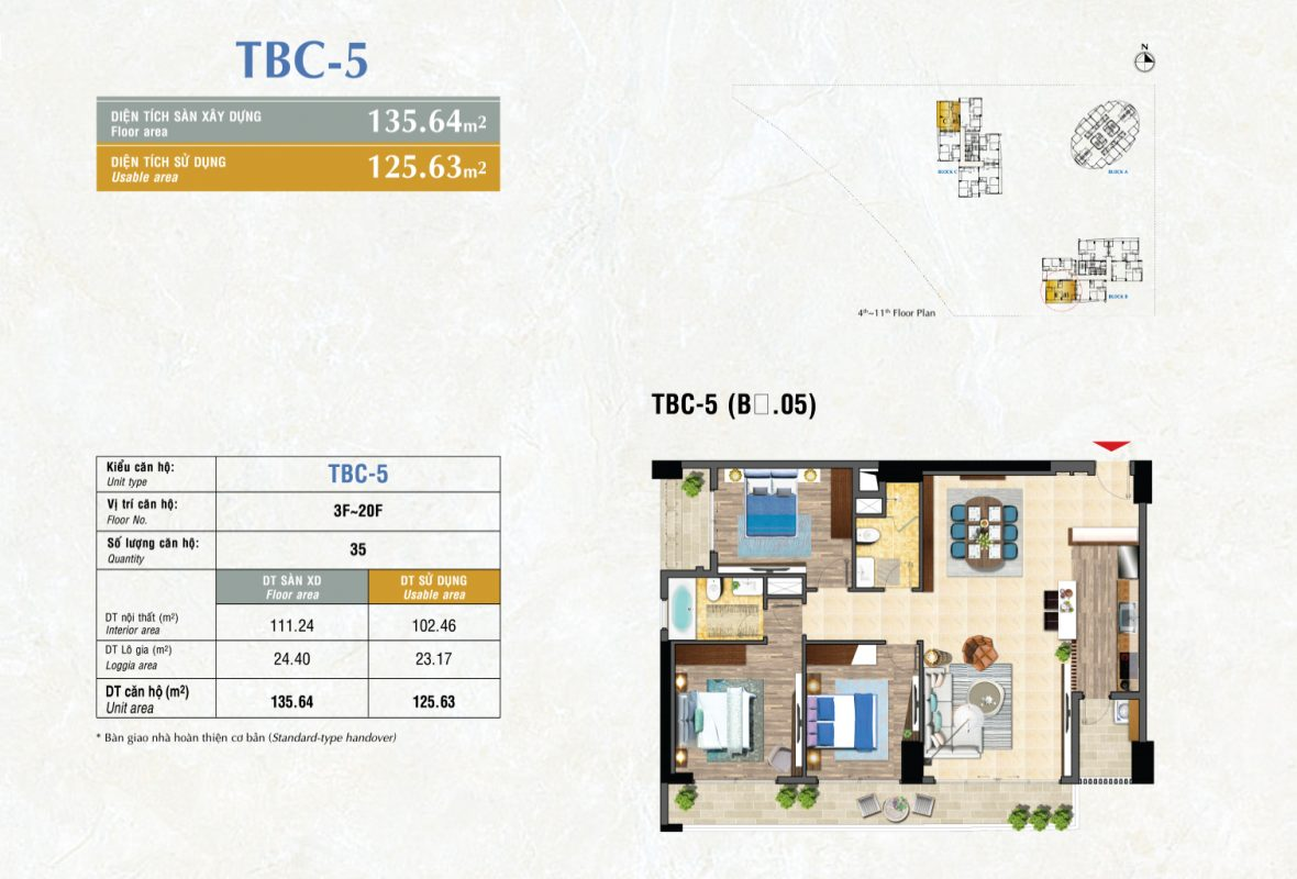 Kiểu TBC5