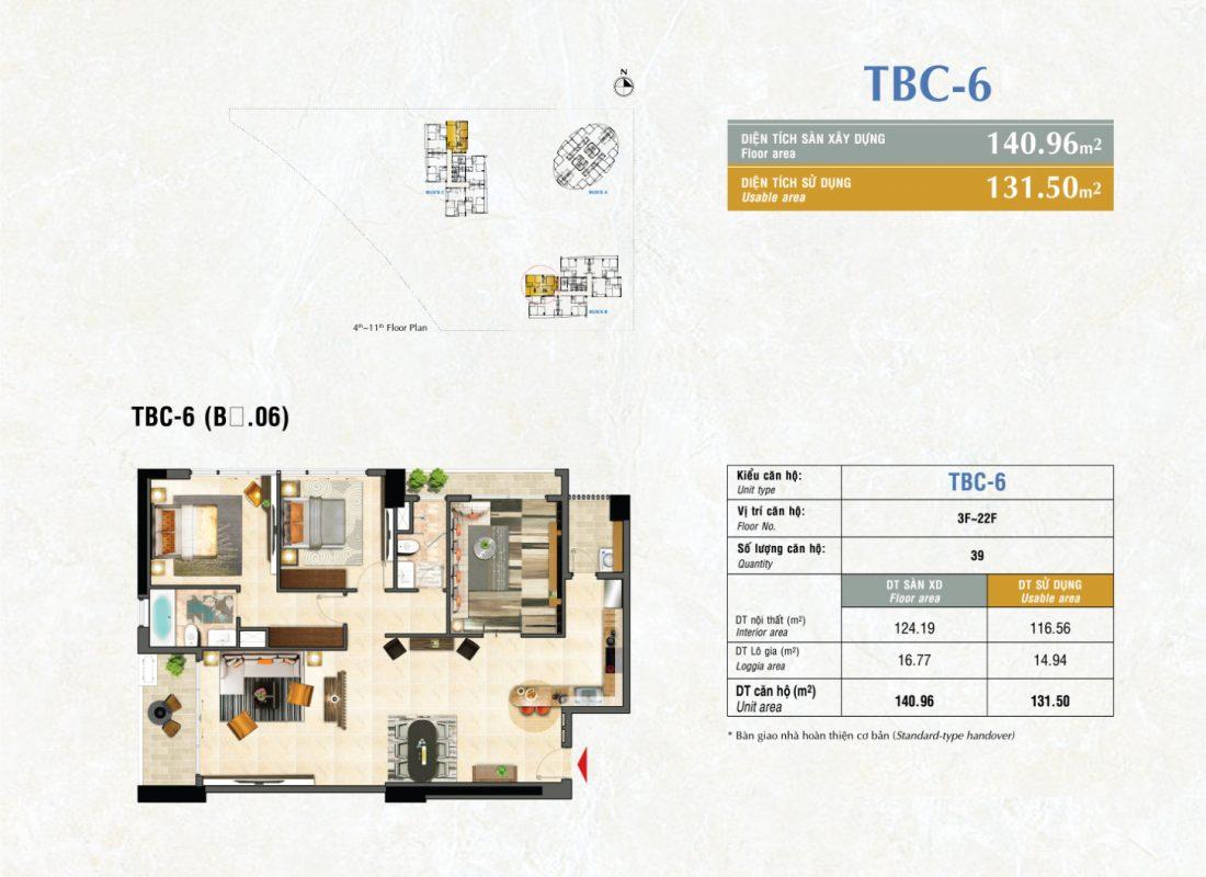 Kiểu TBC6