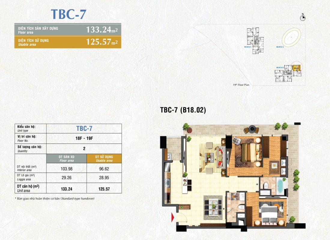 Kiểu TBC7