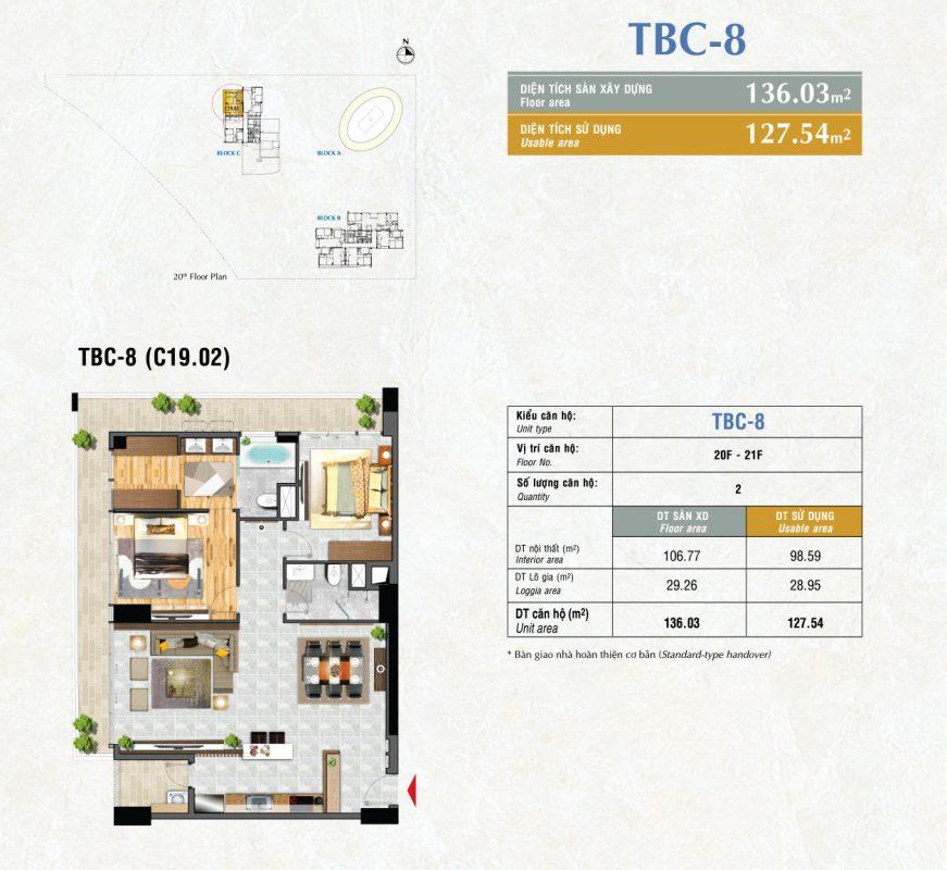 Kiểu TBC8