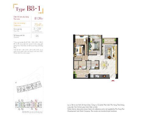 kiểu B8-1